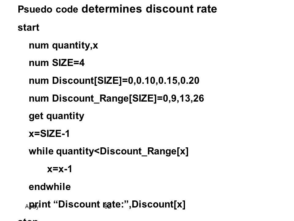 Psuedo code determines discount rate start num quantity,x num SIZE=4 num Discount[SIZE]=0,0.10,0.15,0.20 num Discount_Range[SIZE]=0,9,13,26 get quantity x=SIZE-1 while quantity<Discount_Range[x] x=x-1 endwhile print Discount rate: ,Discount[x] stop